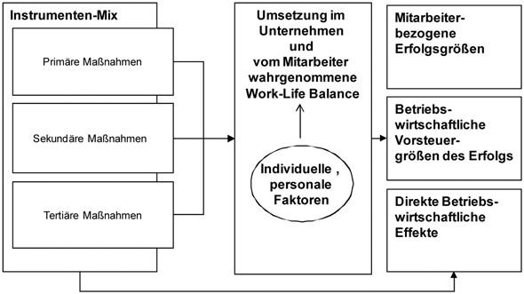 Ausgezeichnet Beispielzusammenfassung Für Kindertagesstättenarbeiter ...