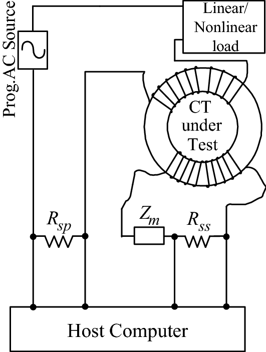 Current Transformer Accuracy Improvement By Digital Compensation