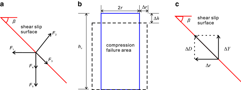 Fig.6