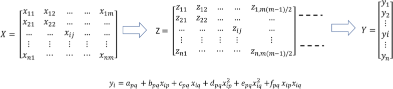 Fig.11
