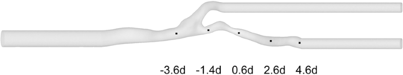 Figure17