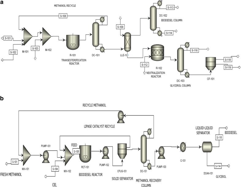 prime g process flow diagram wiring schematic diagramprime g process flow diagram name wiring diagram manufacturing process flow diagram prime g process flow