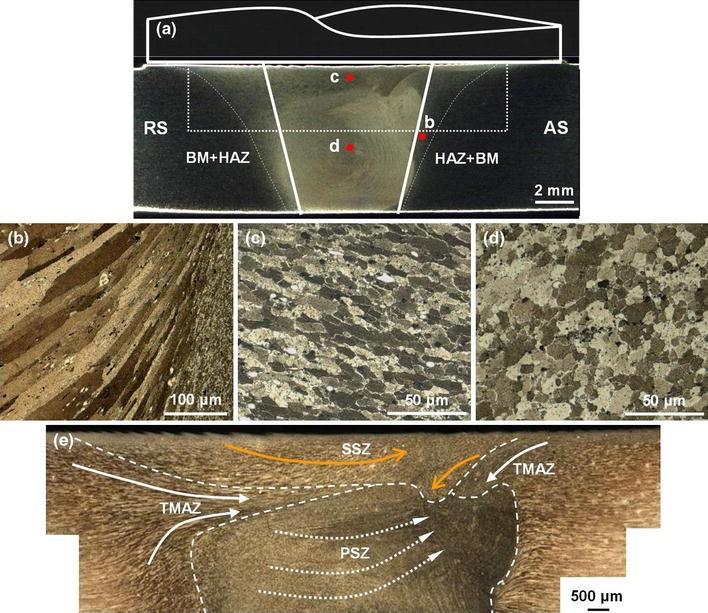 Denso Wiring Diagram Along With Alternator Welder Wiring Diagram