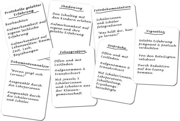 Personale Bildungsprozesse in heterogenen Gruppen | SpringerLink