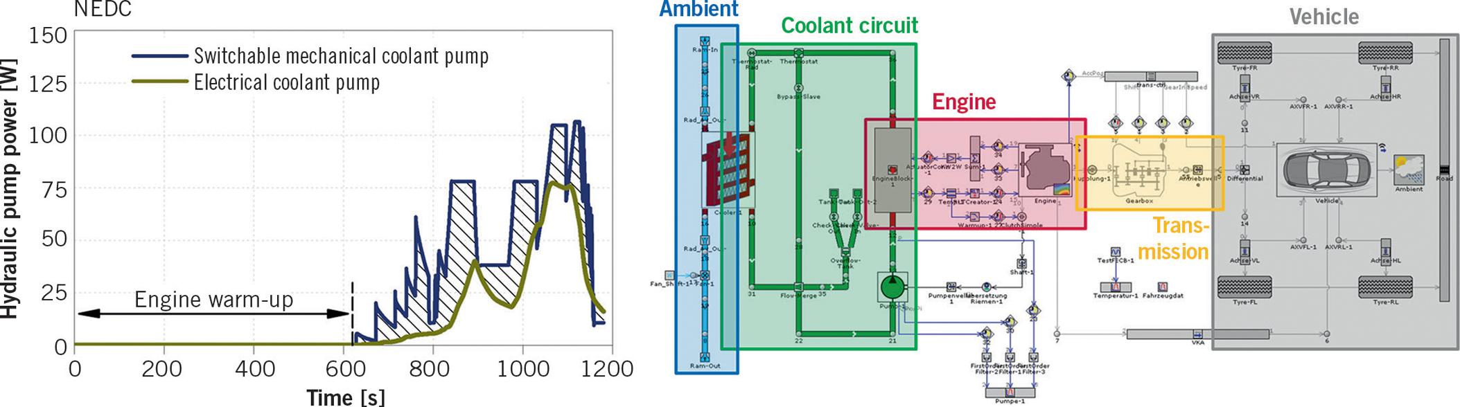 Schematic Wiring Diagram Ach 800 Detailed Schematics Drvasmb2051 Electrical 48 V Main Coolant Pump To Reduce Co2 Emissions Springerlink Onan