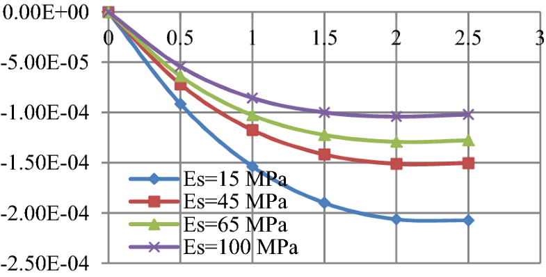 Fig.19