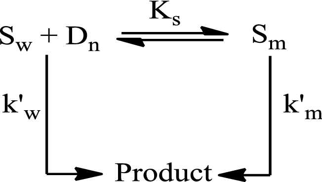 Scheme1