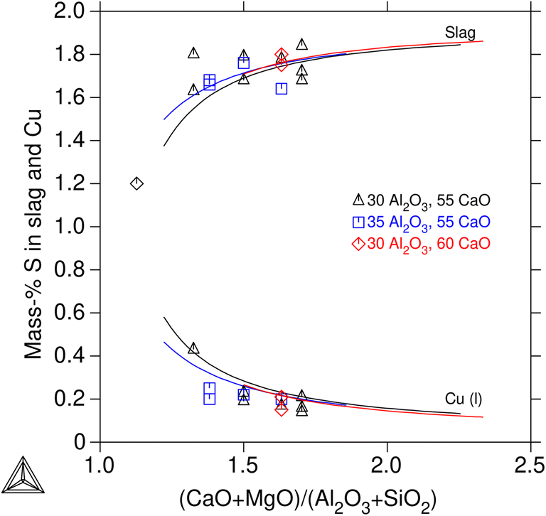 Fig. 10