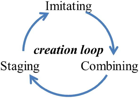 Interest-driven creator theory: towards a theory of learning