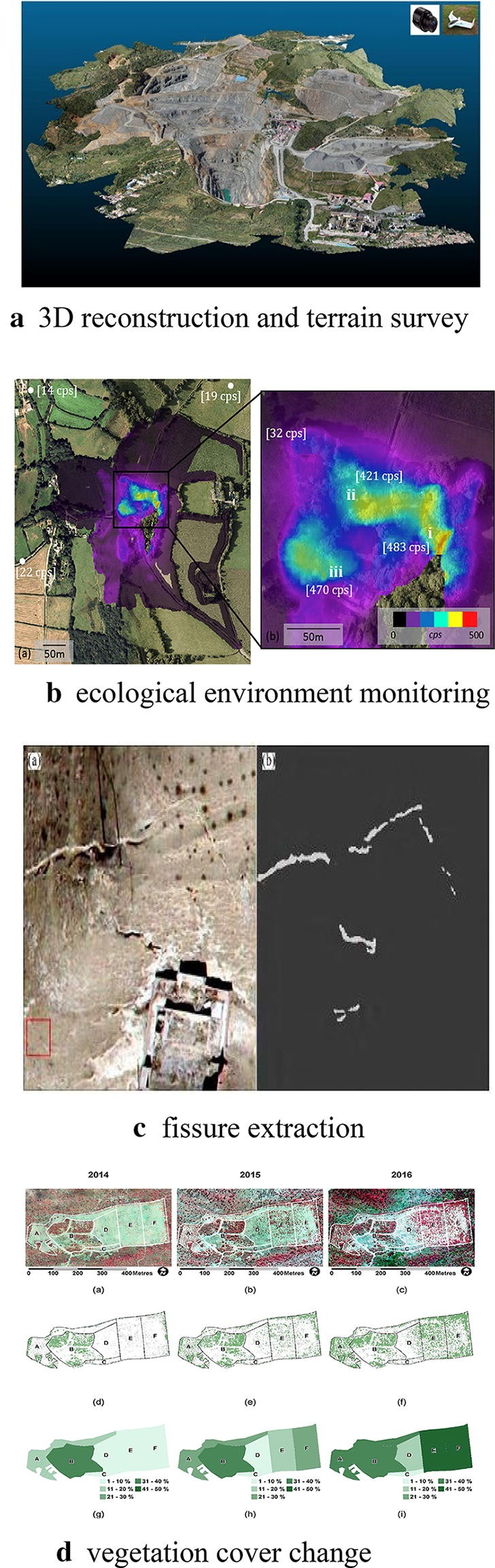 A review of UAV monitoring in mining areas: current status