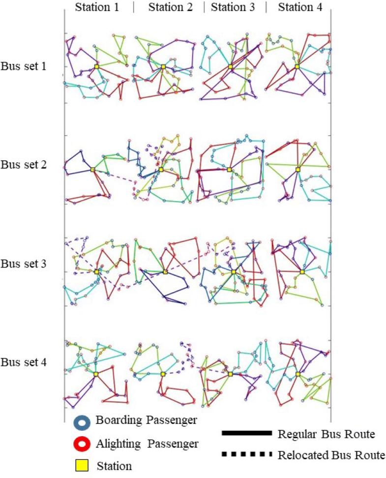 Development of an Algorithm for Optimal Demand Responsive