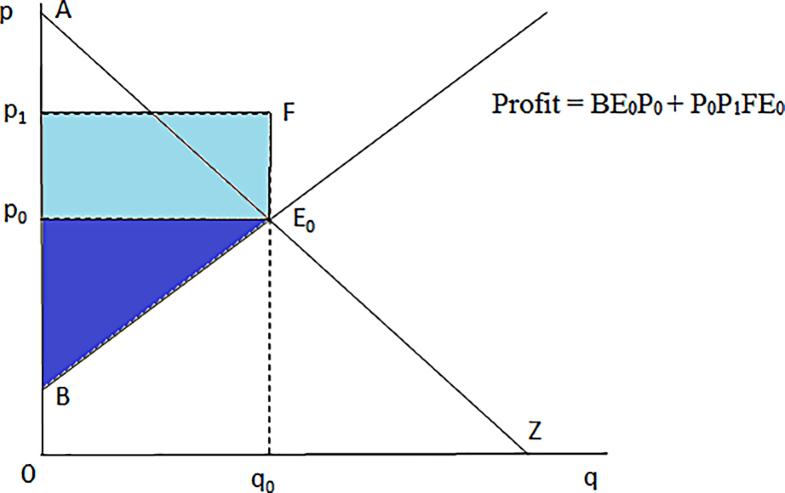 Abb. B.1