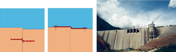 Geomembrane sealing systems for dams: ICOLD Bulletin 135 | SpringerLink