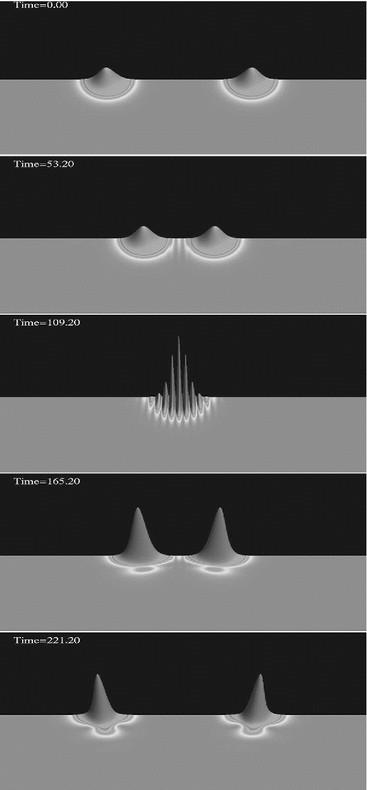 Dynamical boson stars | SpringerLink