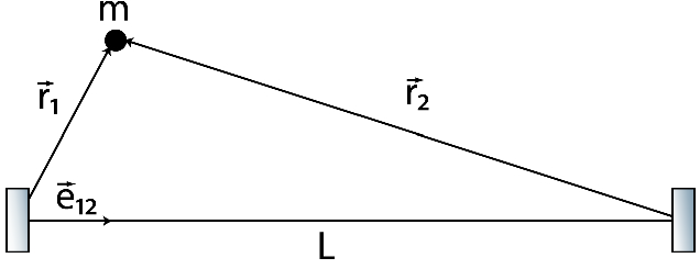 Fig. 32