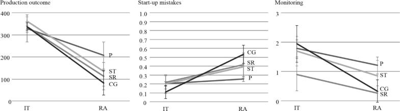 Fig. 4Abb. 4