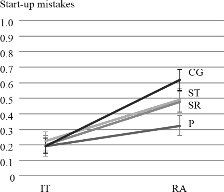 Fig. 7Abb. 7