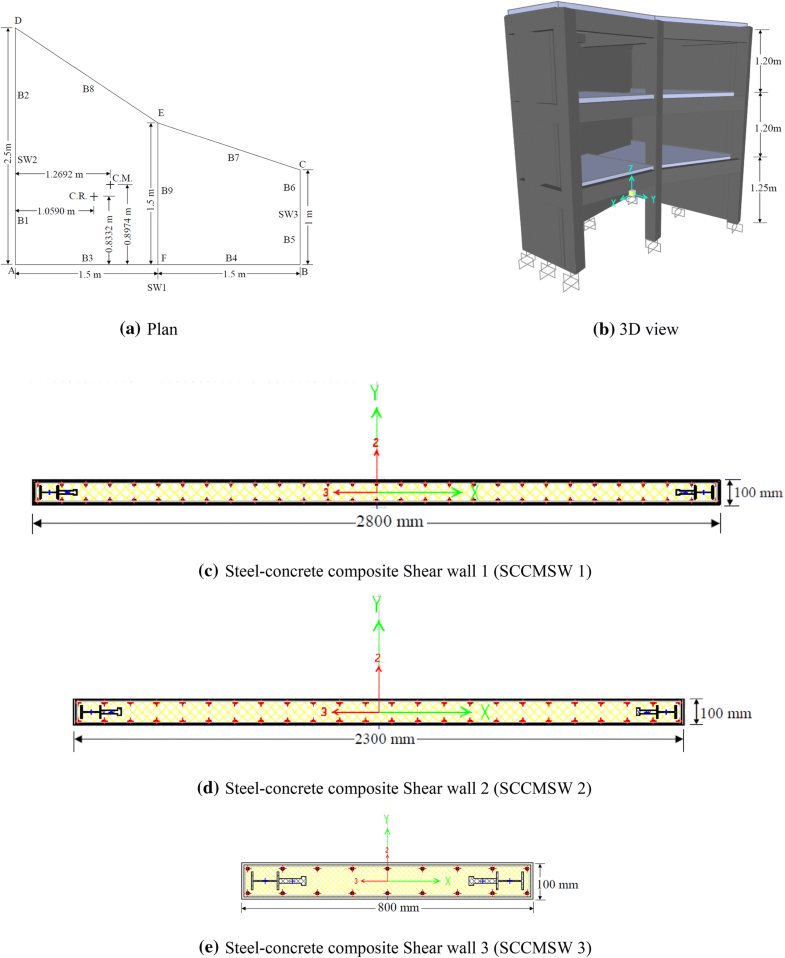Fragility curves for steel–concrete composite shear wall