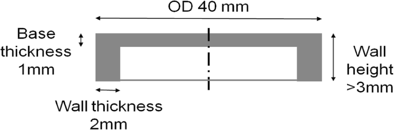 Fig.10