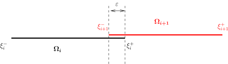 Fig. 1