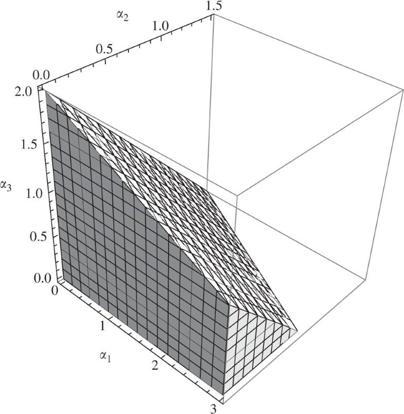Figure B1