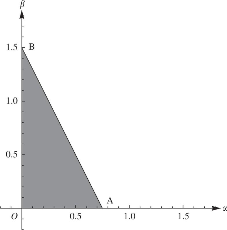 Figure B3