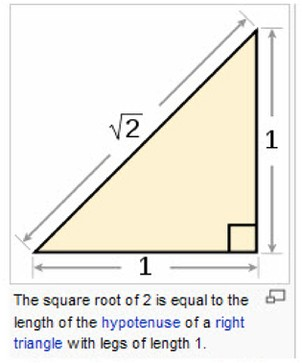 Pythagoras: Everyone knows his famous theorem, but not who