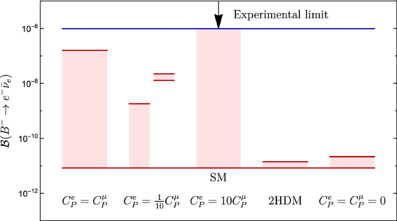 Fig. 18