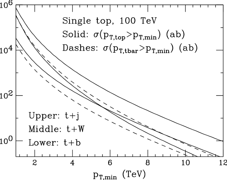 Fig. 6.7