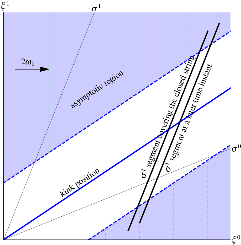 Fig. 15
