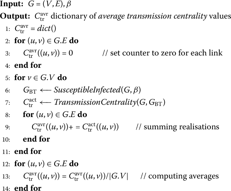 Algorithm3