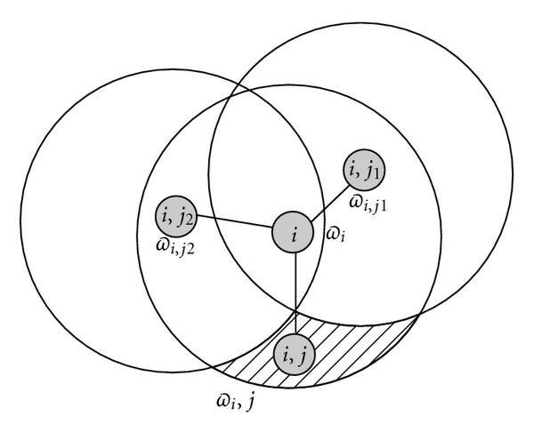 Distributed Range Free Localization Algorithm Based On Self