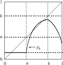 Figure10