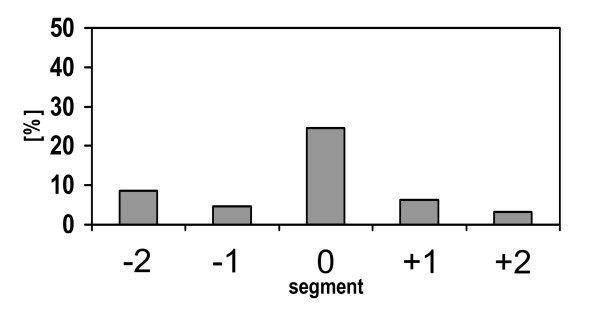 Figure 2487