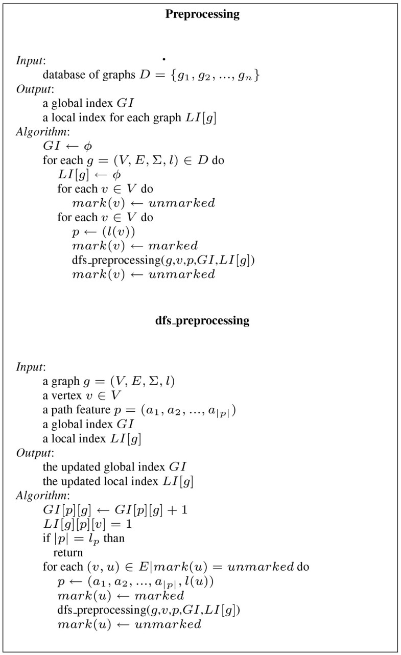 SING: Subgraph search In Non-homogeneous Graphs | SpringerLink