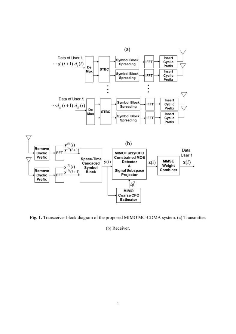 Fuzzy Mimo Detector For Mc Cdma Systems With Carrier Frequency Figure 1 Transmitter Block Diagram Open Image In New Window Transceiver