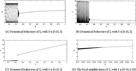 Figure 9