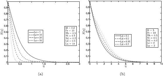 Figure3