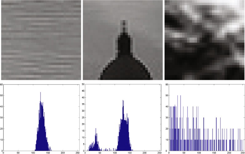 Counter-forensics of SIFT-based copy-move detection by means of