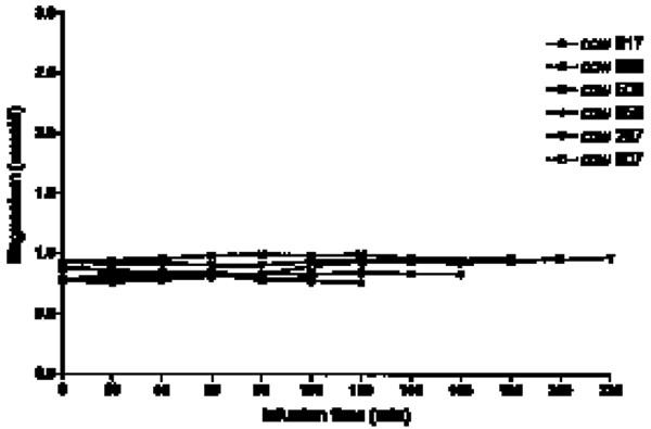 Figure 2c