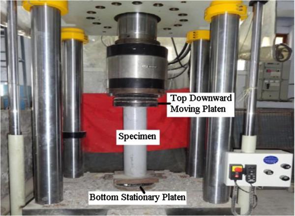 Confinement of concrete columns with unplasticized Poly