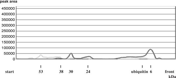 Figure 9c