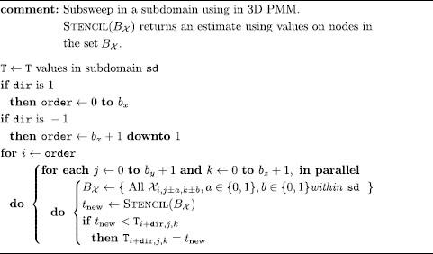 Algorithm 17