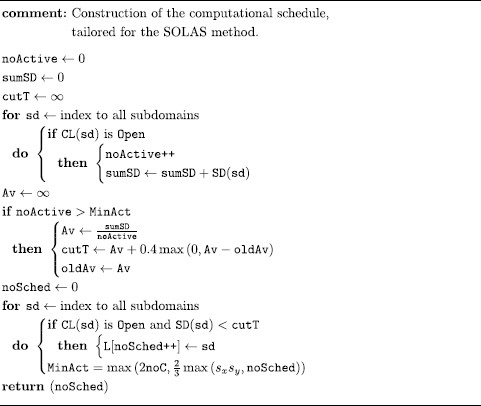Algorithm 7