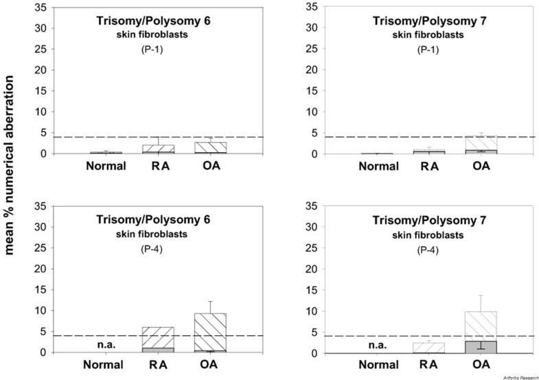 Supplementary Figure 3