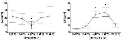Figure 1-2.