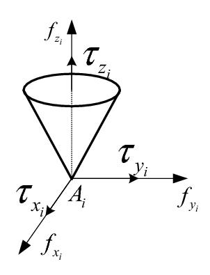 Figure13