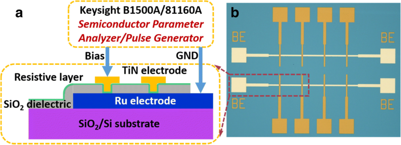 Negative Differential Resistance Effect In Ru Based Rram