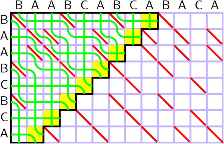 Fig. 1 (Abstract O11).