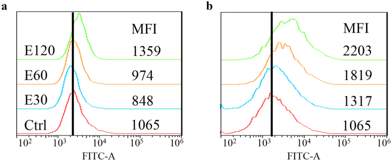 Fig.4